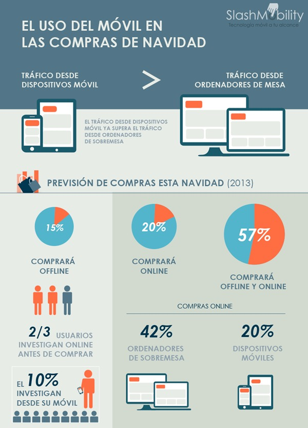 compras-navidad_info (2)