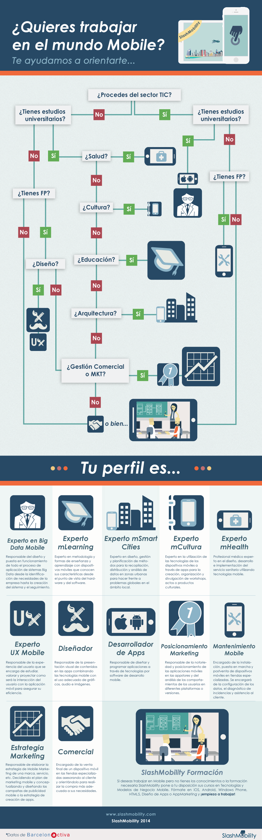 infografia_orientacion