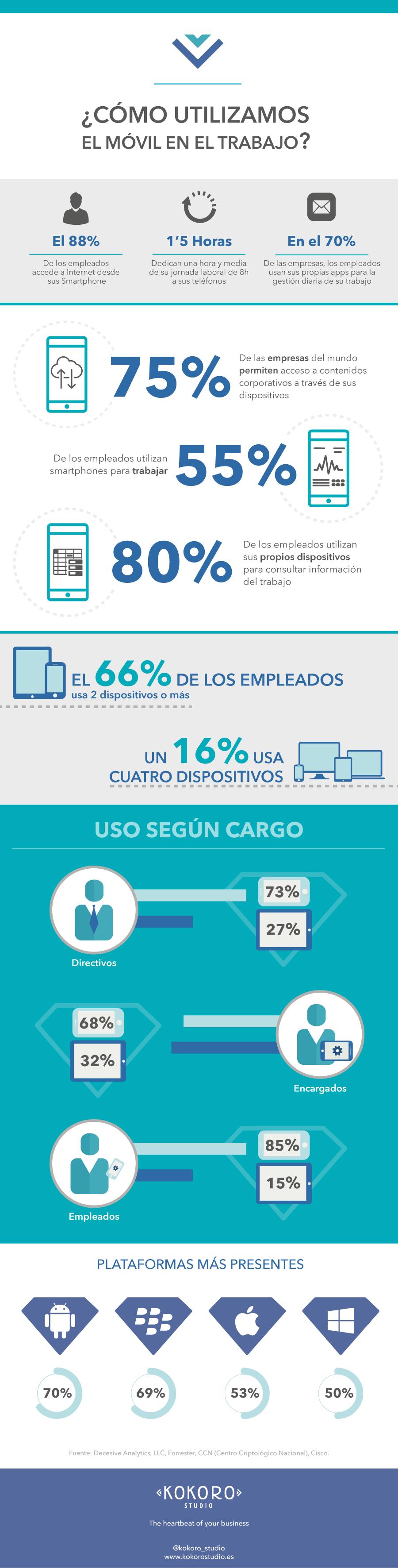 kokoro_infographic_spanish
