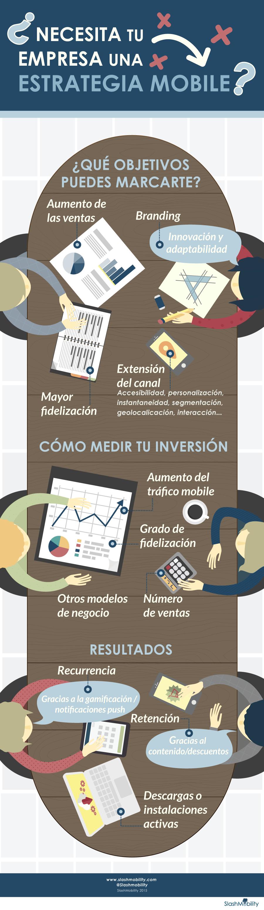estrategia_mobile_es