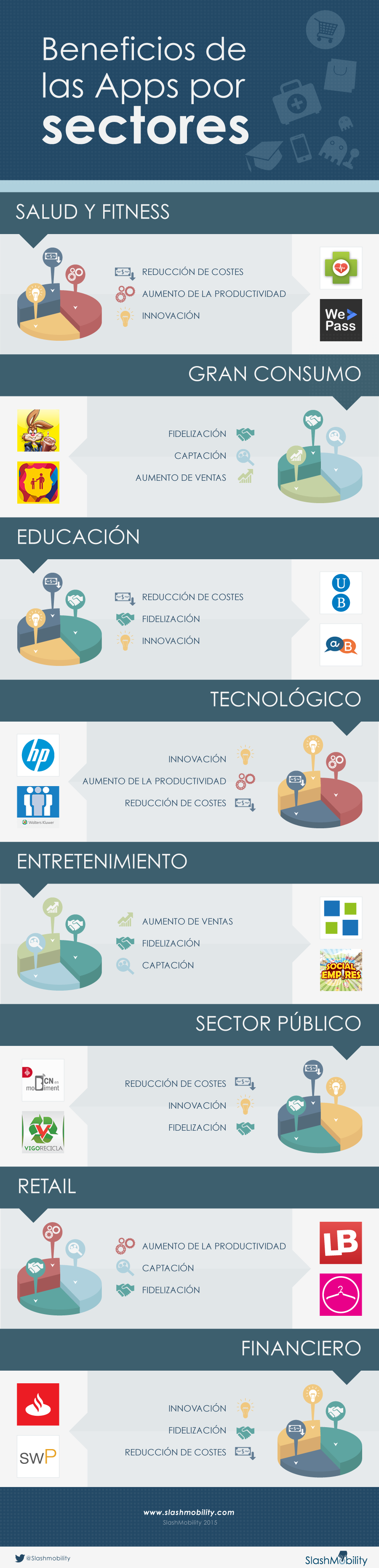 infografia_beneficios-sectores_es (3)