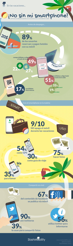 infografía no sin mi smartphone
