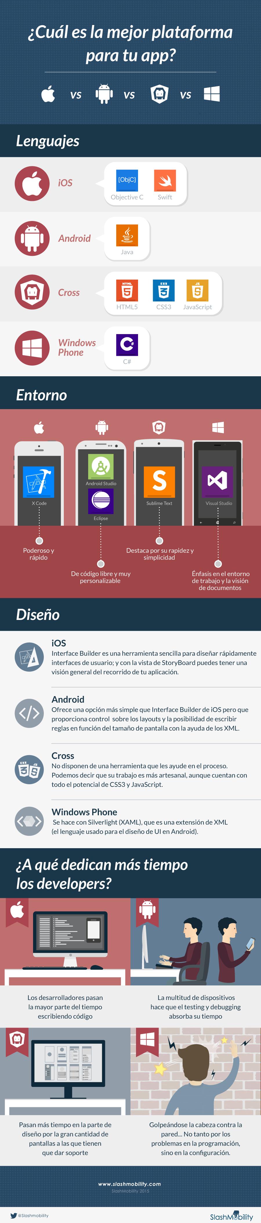 Desarrollo-de-apps_es