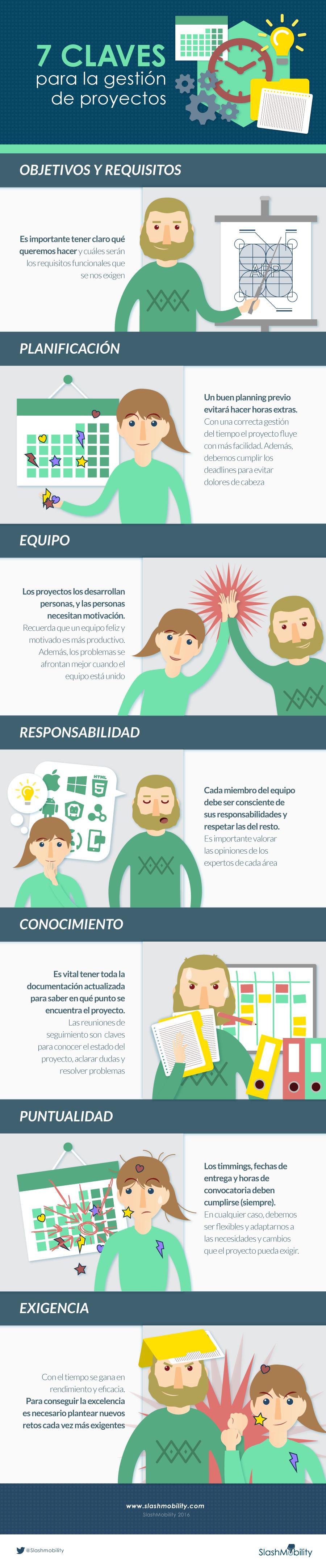 infografia gestion proyectos