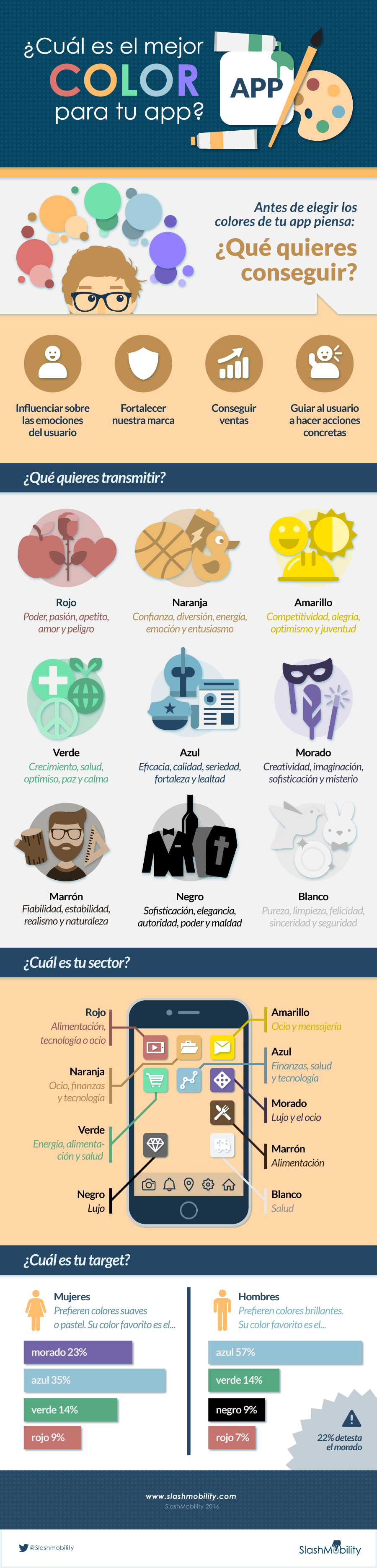 infografia color app