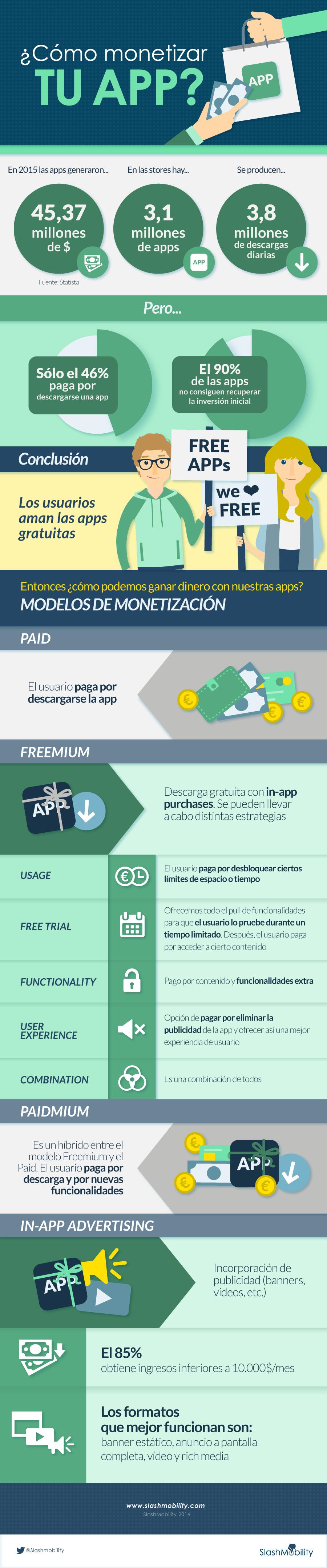 monetizar app infografia slashmobility
