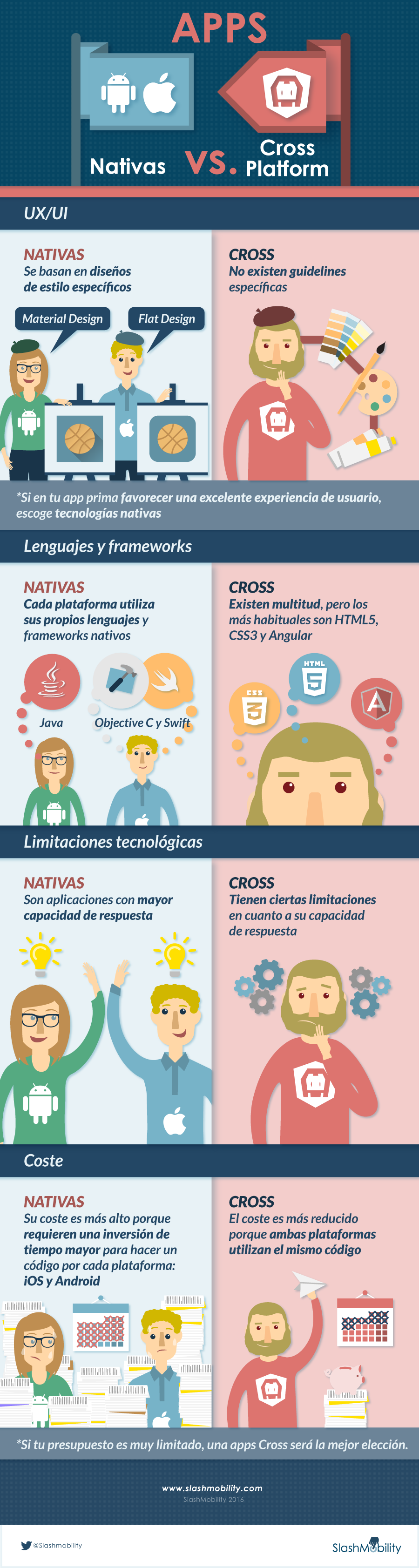 apps nativa vs cross infografia