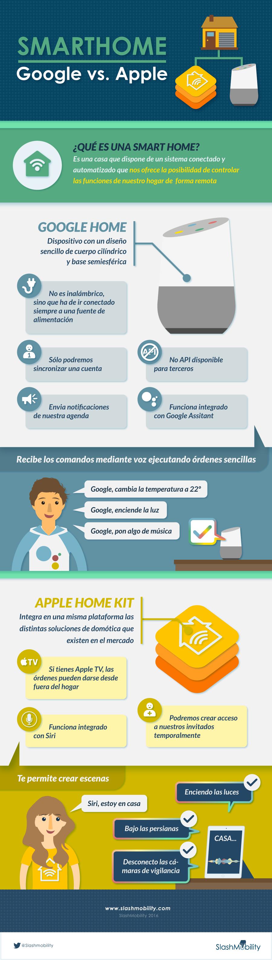 google home vs apple home kit
