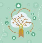 La transformación digital: centro de las estrategias corporativas