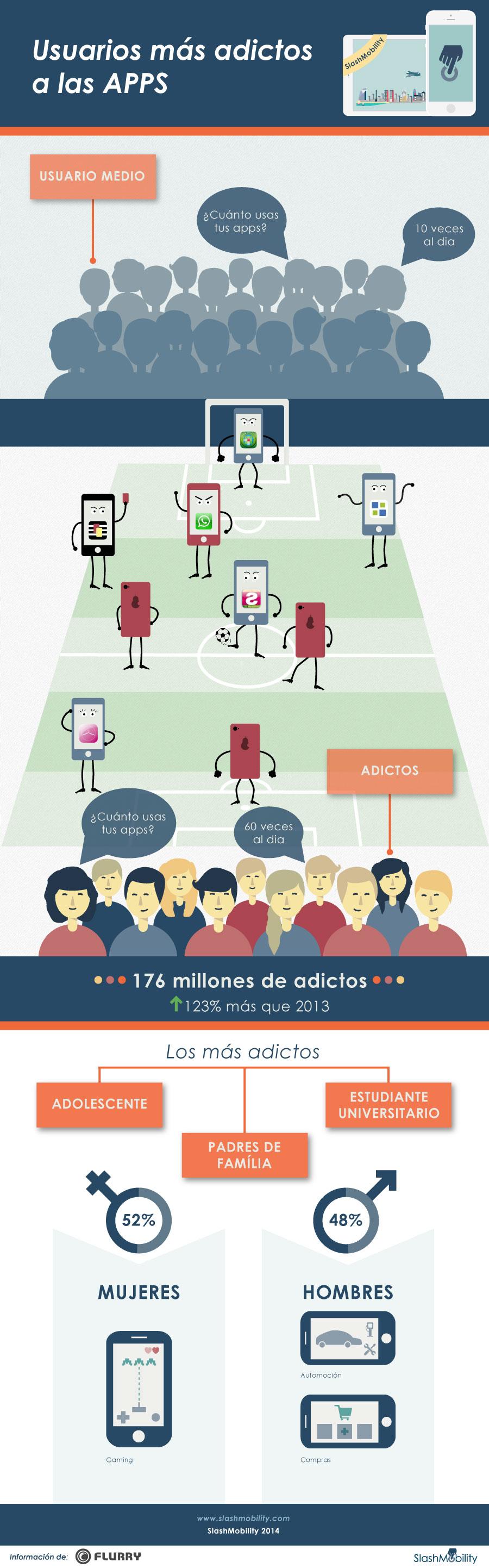 infografia-adictoas-apps