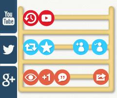 Métricas y Redes Sociales ¿Conceptos contradictorios?