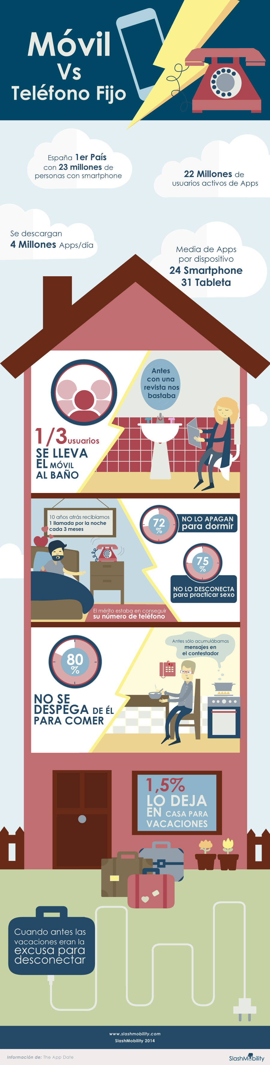 infografia_movilvsfijo