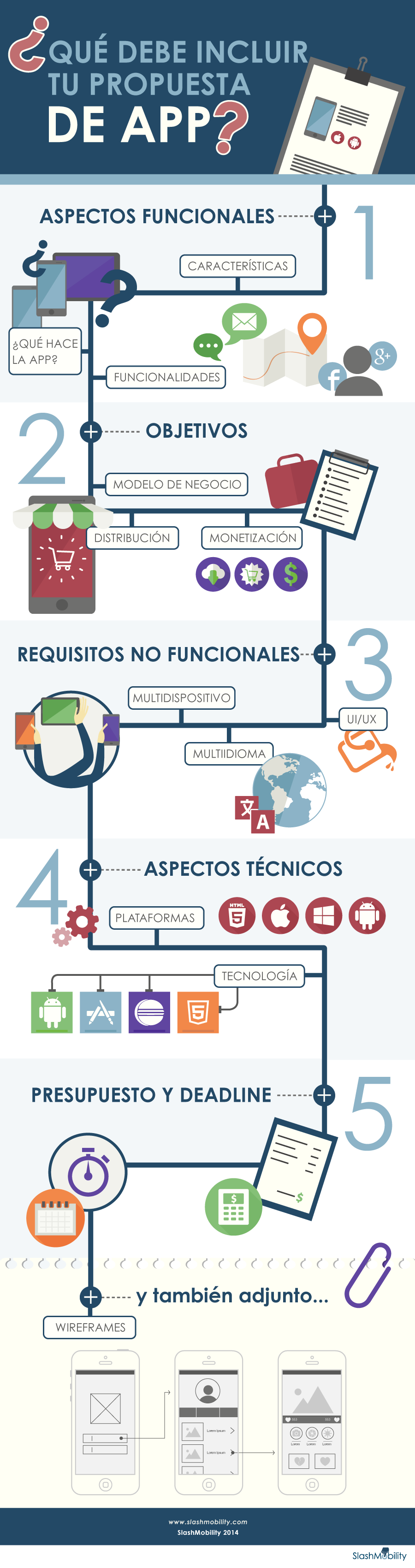 infografia_briefing_es