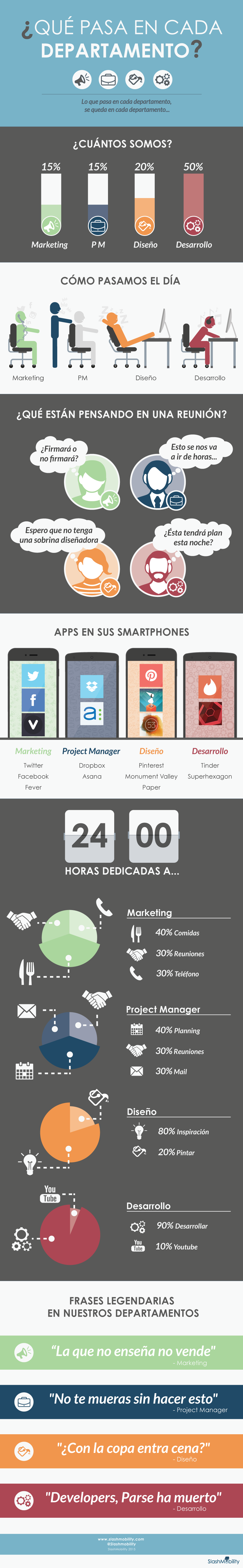 infografia_perfiles