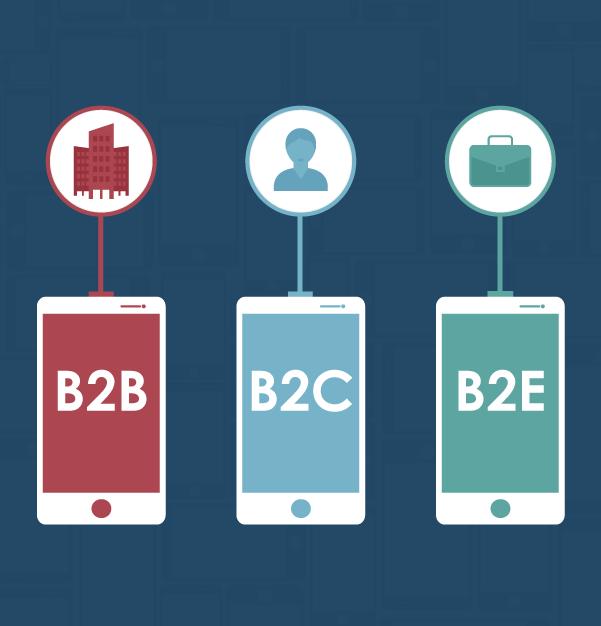 Infografía: ¿Qué beneficios aportan las apps B2C, B2B y B2E?