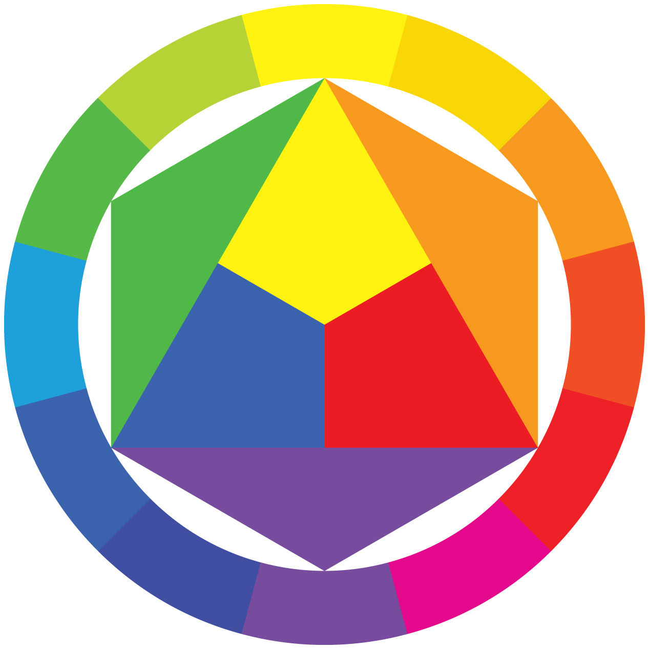 itten-color-wheel