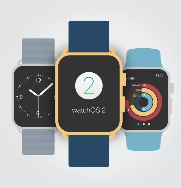 Apple Watch ¿un paso atrás?