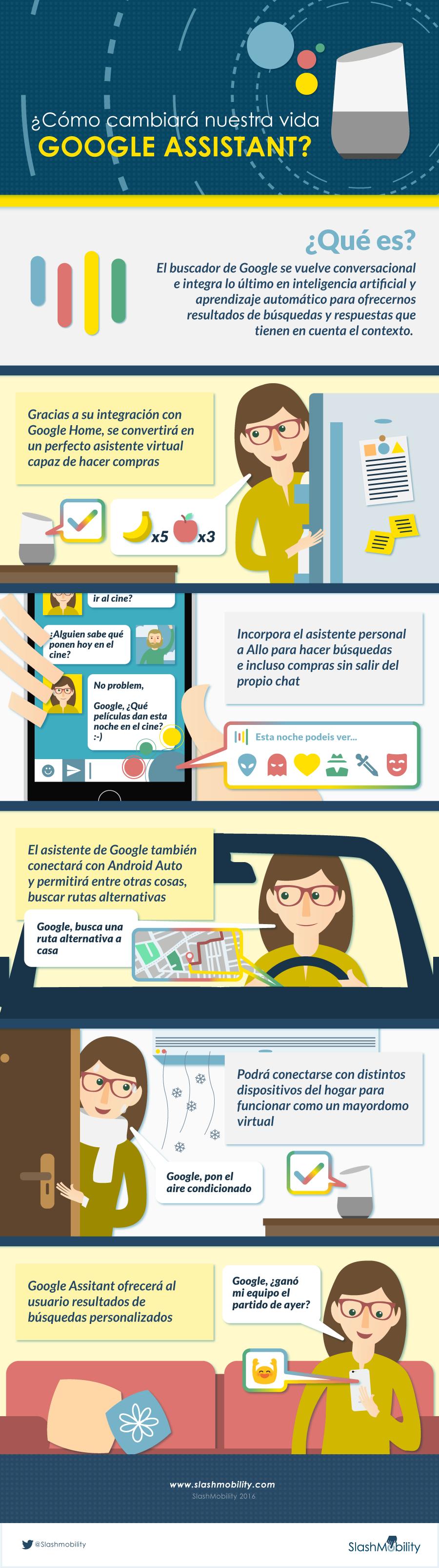 google assitant infografia