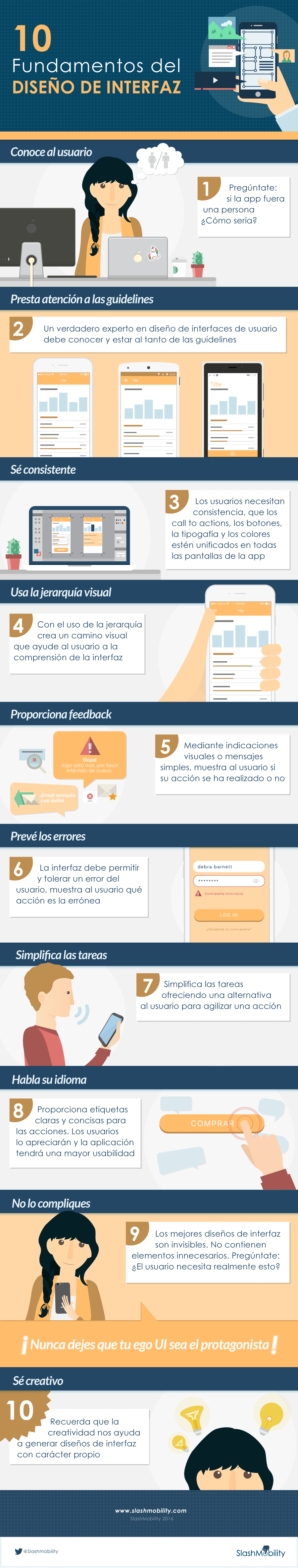 infografia diseño interfaces