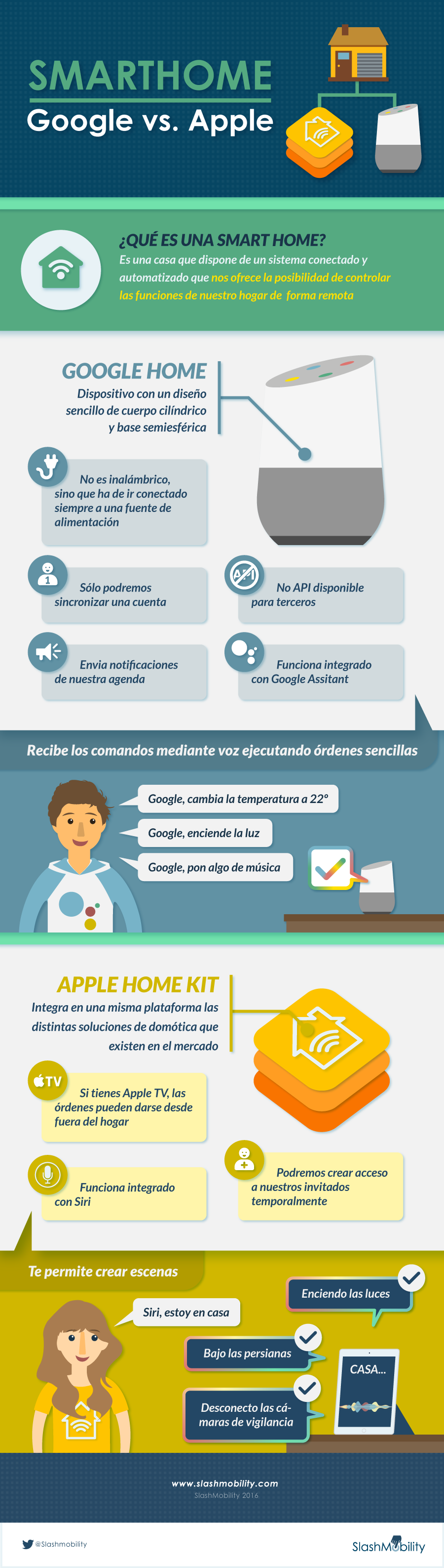 google home vs apple home kit
