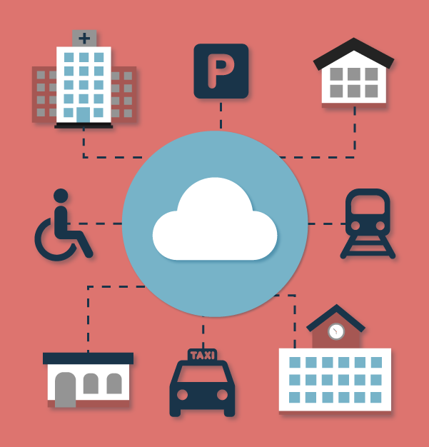 ¿Qué son las Smart Cities?