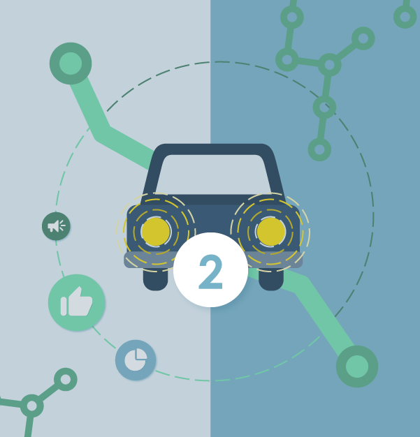 Connected vehicles & Apps