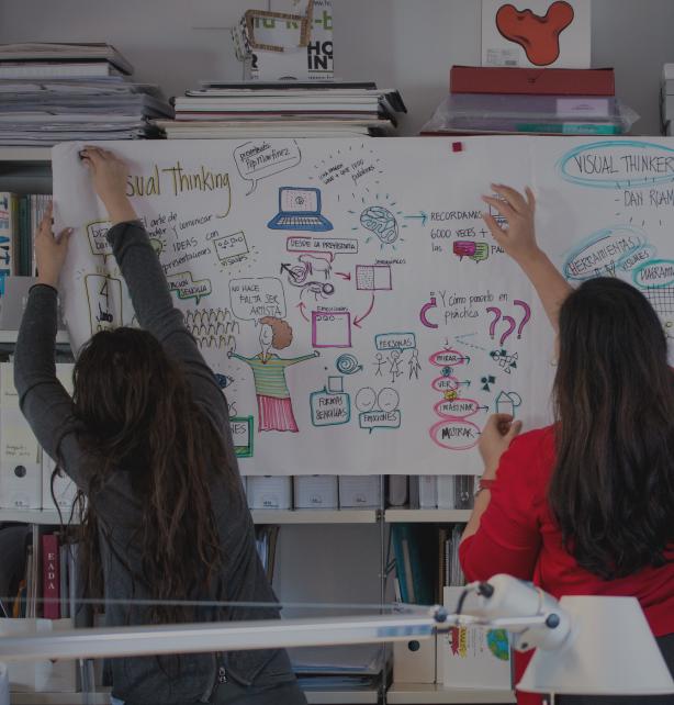Visual Thinking para innovar en tu negocio
