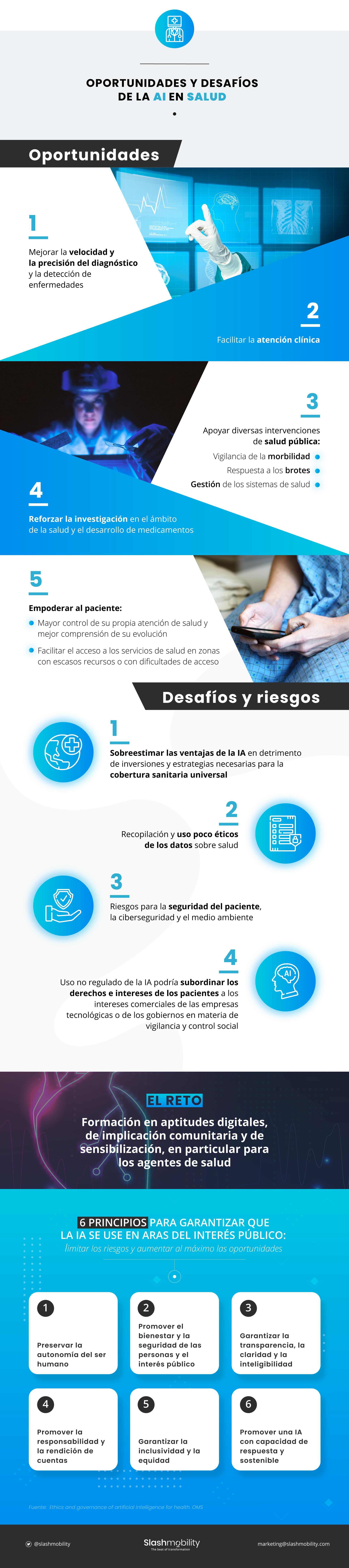 infografia-salud-inteligencia-artificial